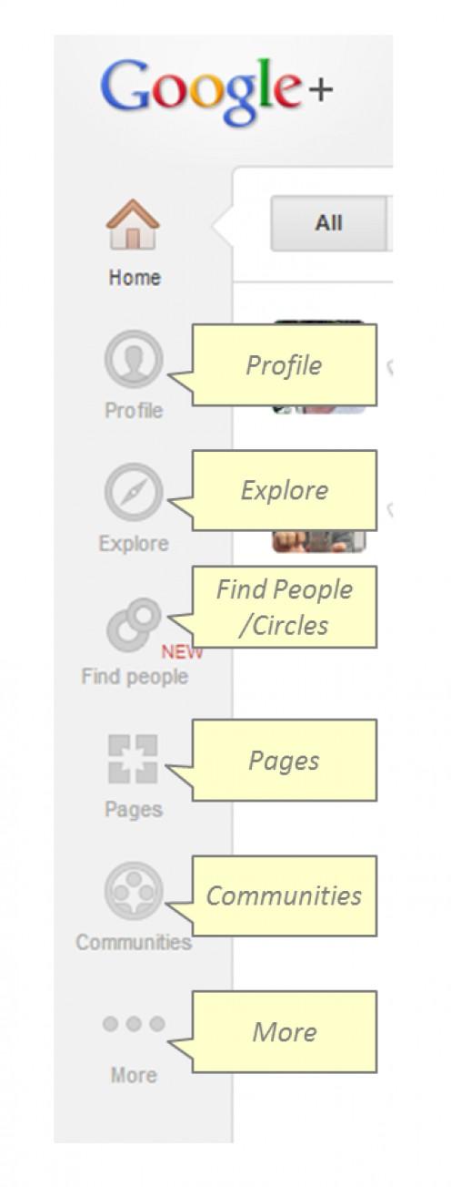 The left sidebar on Google Plus