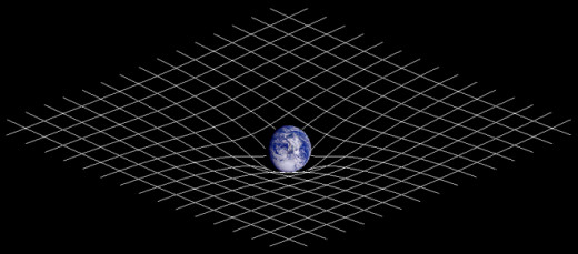 The grid shown is the fabric of space, it bends with the gravity that Earth has. That's why it appears as if the grid is cushioning the planet.