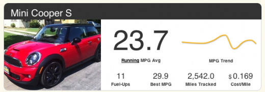 The information on my Mini Cooper S, showing average MPG and other information that can be tracked on the website Fuelly.