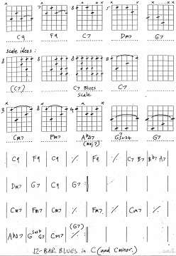Guitar Chords, Blues in C