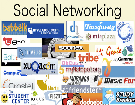 Pool of social networking sites