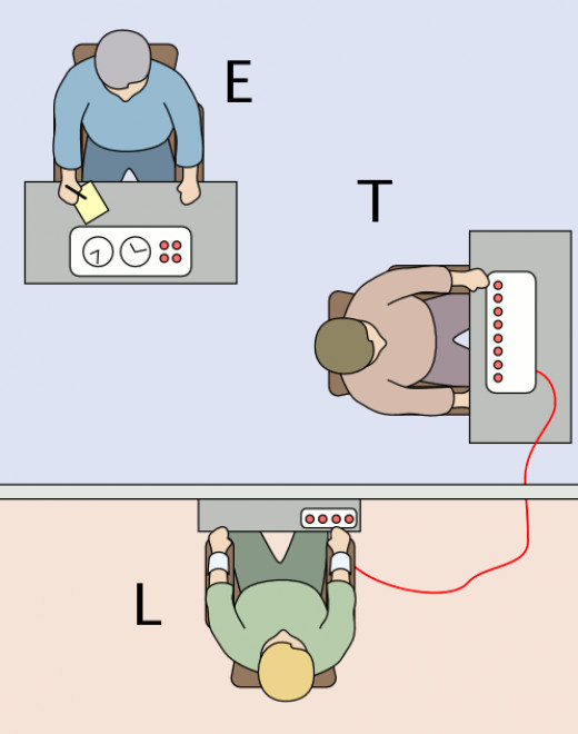 An illustration of Stanley Milgram's famous experiment , conducted in July 1961
