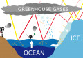 Mega-Engineering Solutions to Sea level Rise - Buckets and Plug-Holes