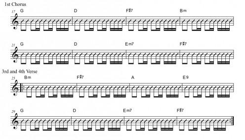 Ukulele hotel california ukulele chords : Hotel California Guitar Chords Strumming Pattern
