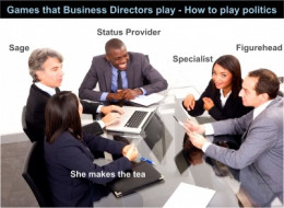 Games that business directors play - board room games