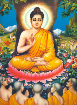 Buddhism - Size & Distribution of the Religion