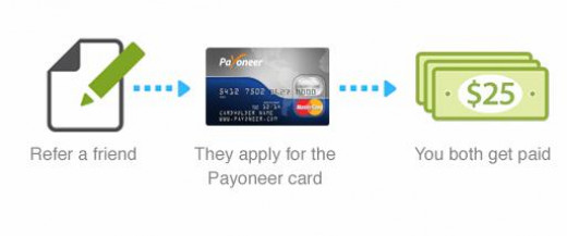 Process of Payoneer refer a friend program