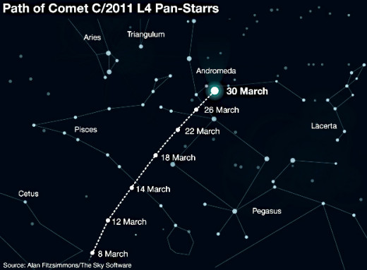 The path of Comet Pan-STARRS as it passes through the constellations of Pisces, Pegasus and Andromeda during the month of March
