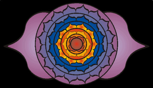 Symbolism for Ajna Chakra - the Third Eye, command centre for the body of energy