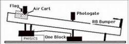 Linear Air Track