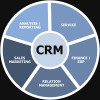 Eight Steps to Improve Data Quality in CRM System