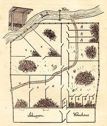 Mink farm after 1900