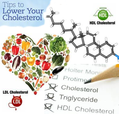 how to reduce bad cholesterol?