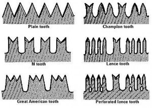 The variety of teeth shapes on a cross-cut saw
