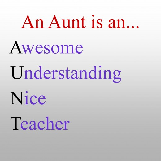Aunt and uncle birthday messages wishes and poems for a card aunt and uncle birthday messages wishes and poems for a card holidappy bookmarktalkfo Images