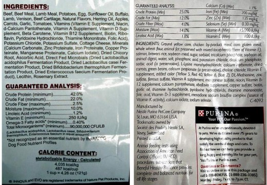 Choosing Dog Food By Reading The Dog Food Label