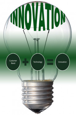 The 4M's of Innovation - Methodology