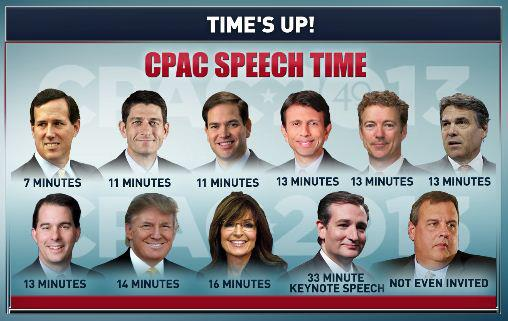 The Speakers line-up for the Conservative Political Action Committee