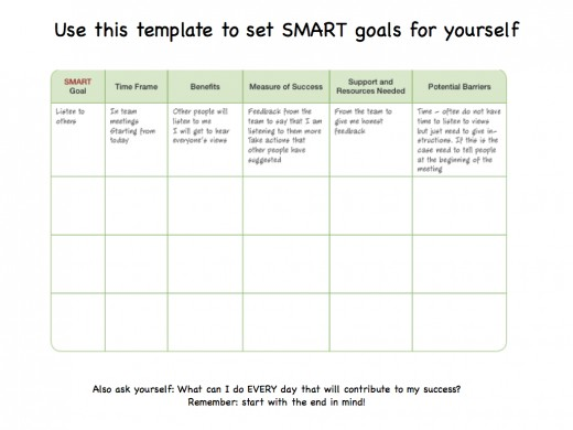 Smart Goals For Managers And Their Teams  Hubpages