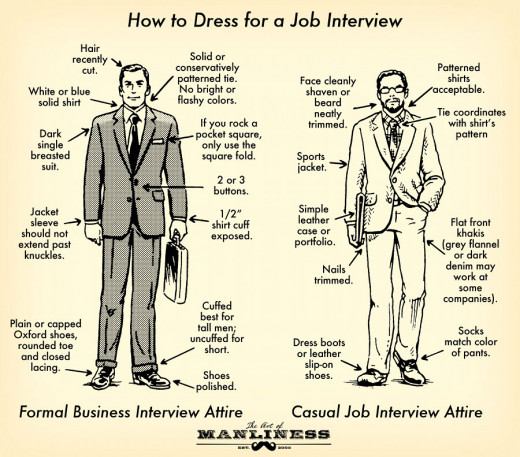 Here is the sample on how to dress properly for a job interview