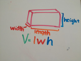 The volume of a rectangular solid is length×width×height.