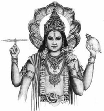 Lord Vishnu Avatars - Matsya, Koorma, Varaha, Narasimha, Vaman and Parashuram.