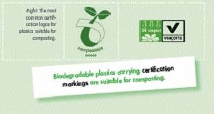Another symbol of biodegradable plastic.