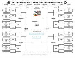 March Madness - Tips on Picking Games for your NCAA Men's Tournament Bracket