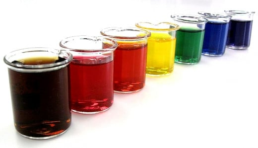 Artificial food color dyes are chemicals, mostly derived from petroleum