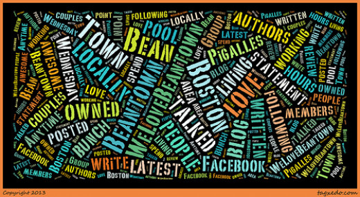 Keywords are one of the most crucial elements of your blog's onsite optimization, second only to meta titles.