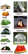 Stop Condensation in Tents