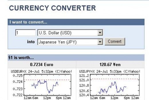 Usd to php sm forex