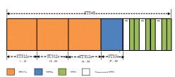 Handling Bandwidth Fragmentation: OTN way