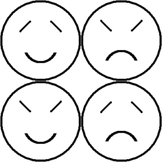 The classic four temperaments: phlegmatic, choleric, sanguine and melancholic.