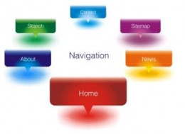 Most common buttons or links that are put in the navigation or menu bar at the top of a web page.