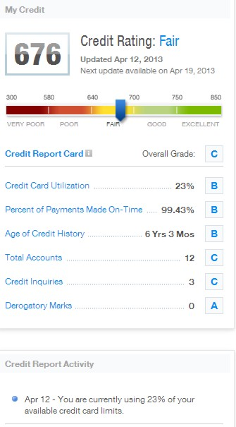 Credit Karma provides your FICO score plus a wealth of information you can use to improve it.