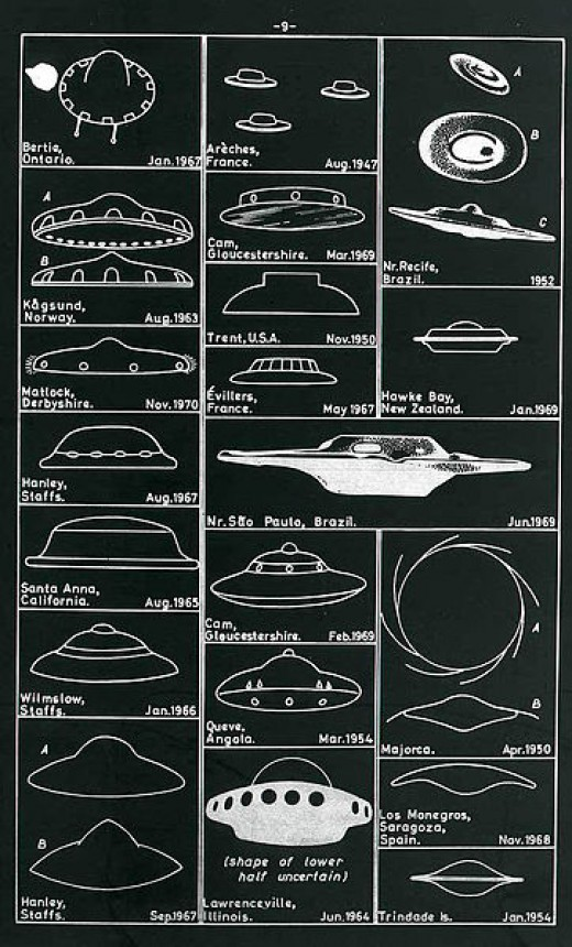 Chart of recent UFO types and where they were sighted.
