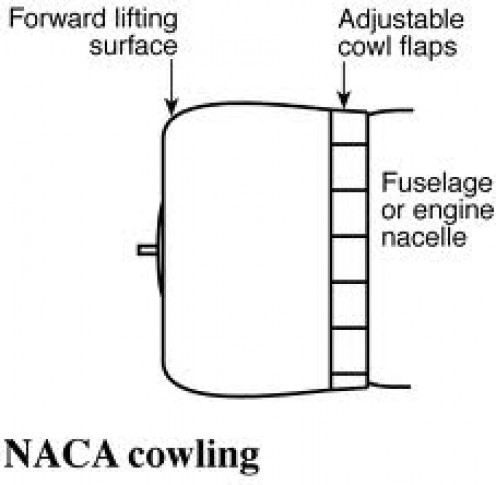 An example of the NACA cowlings which were designed to more efficiently cool the radial engines.