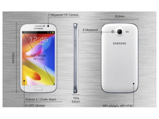 The specifications of the Samsung Galaxy Grand Duos