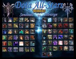 5 Games like Dota/Dota 2