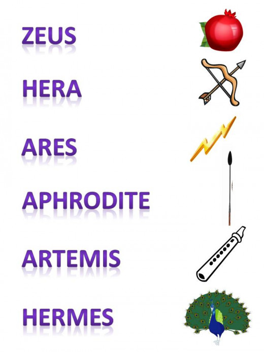 Greek Gods Symbols And Their Meanings