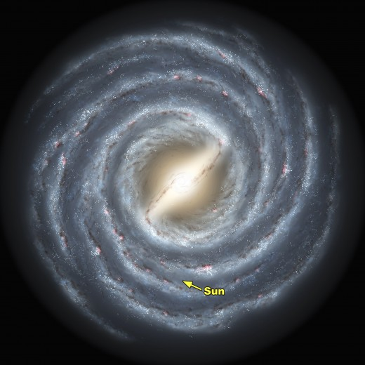 The Milky Way Galaxy - 946 Quadrillion kilometers in diameter