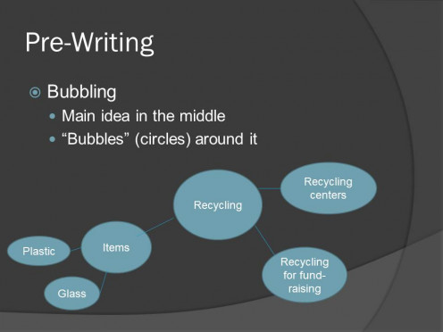 Example of bubbling using the topic of recycling