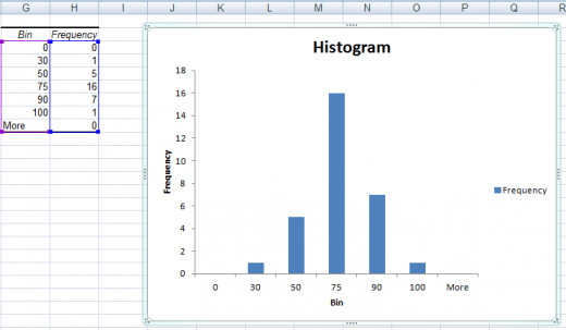 excel 2007 create histogram