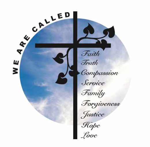 What qualities go into the making of our all-important true Catholic Identity?