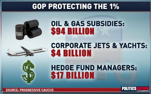 GOP is selling out to Corporate interest (PAC's & Lobbyists) for undisclosed funds.