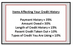 Factors That Affect Your Credit Score