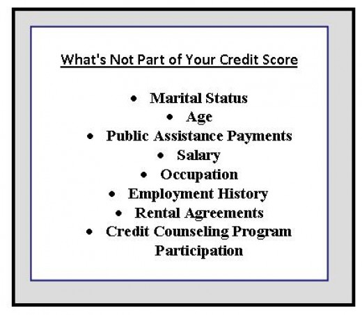 These items do not affect your credit score.