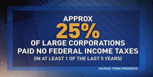 Those federal income taxes (not) paid could be put towards the National Debt.