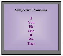 How to Properly Use Generic Pronouns